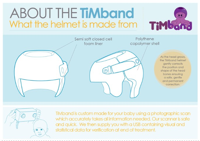 About the TiMband for Plagiocephaly