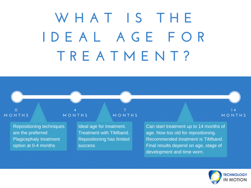 plagiocephaly-treatment-timeline