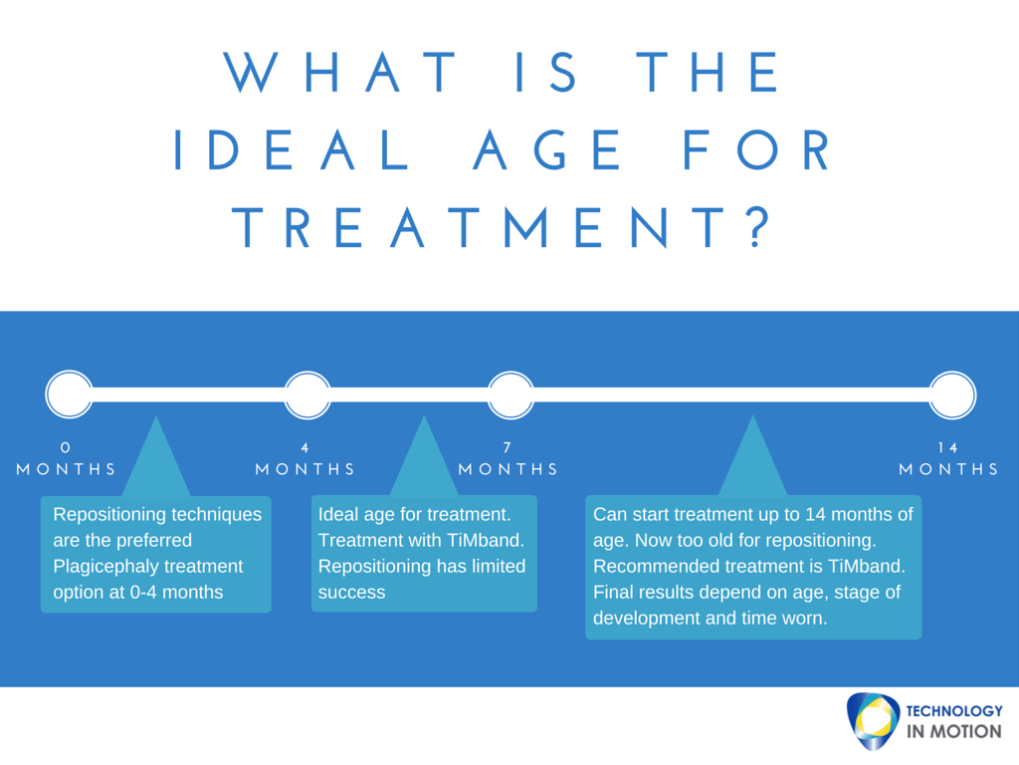 what age is ideal for flat head syndrome treatment